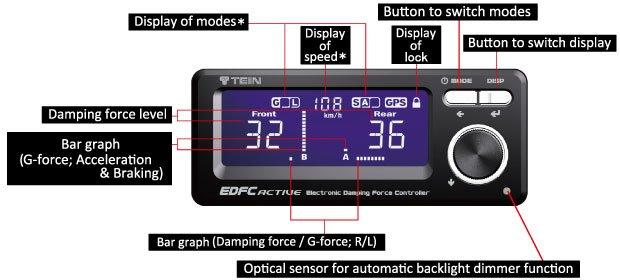 tein edfc active controller